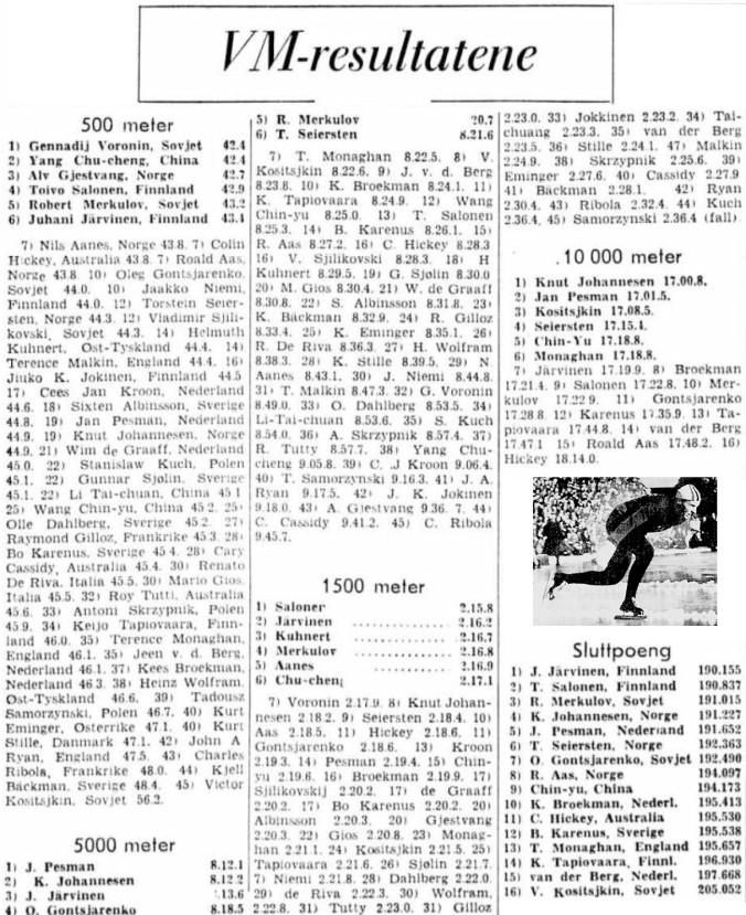 1959 Skøyter BIslet VM resultater