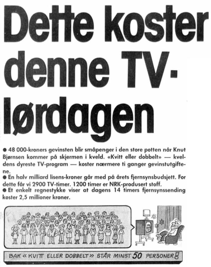 NRK TV kveld 6